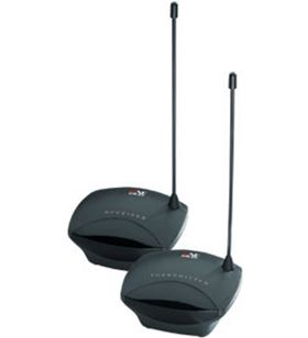 Antena One for all sv1000 remote control 17687