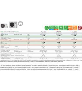 Panasonic KIT2TZ2535WBE aire acondicionado multi split 2x1 1511+2015 - 4010869358576